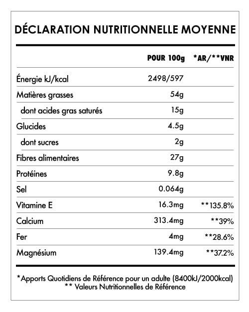 Tabela Nutricional - Açaï Poudre