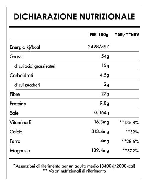 Tabela Nutricional - Açai in Polvere Bio