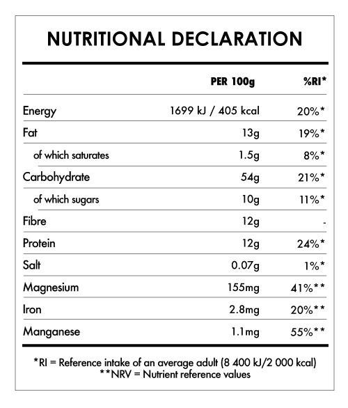 Tabela Nutricional - Gluten-Free Oats Peanut Butter & Banana