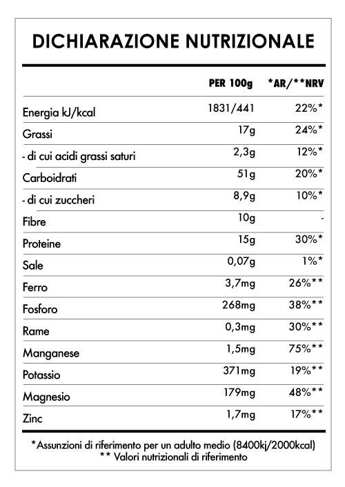 Tabela Nutricional - Avena Divina Mandorle, Maca e Cannella