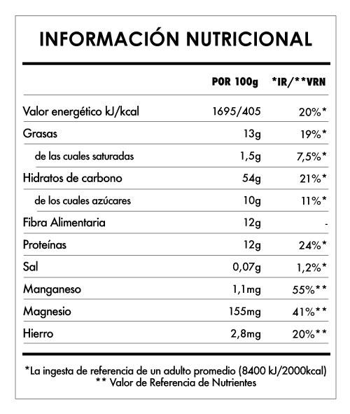 Tabela Nutricional - Avena Divina Cacahuete y Plátano