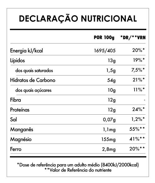 Tabela Nutricional - Aveia Divina Amendoim e Banana