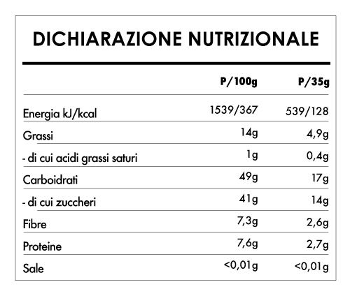 Tabela Nutricional - Buddha Energy Açaí Fragola Banana (15x35g)