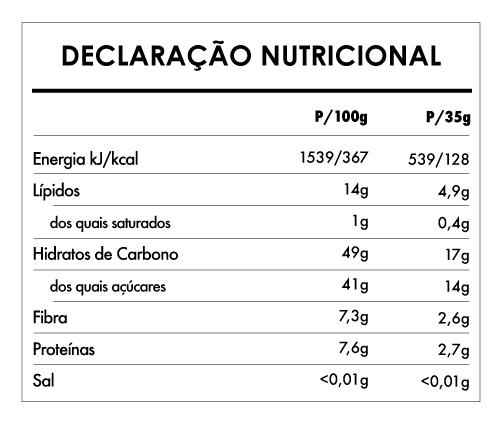 Tabela Nutricional - Buddha Energy Açaí Morango Banana (15x35g)
