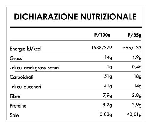 Tabela Nutricional - Buddha Energy Bar Barbabietola Quinoa Mirtillo (15x35g)