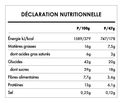 Tabela Nutricional - Buddha Protein Bar Cacao Amandes Grillées (15x47g)