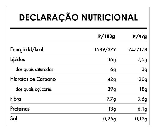 Tabela Nutricional - Buddha Protein Bar Cacau Amêndoa Torrada (15x47g)