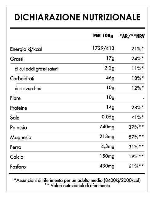 Tabela Nutricional - Risveglio Di Buddha Açai, Banana e Fragola