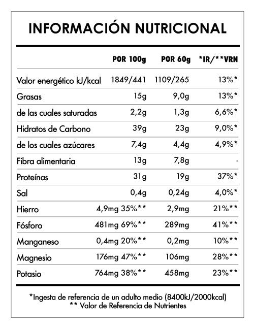 Tabela Nutricional - Despertar de Buda Cacahuete y plátano