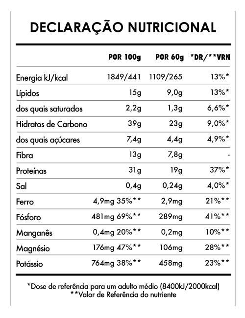 Tabela Nutricional - Despertar de Buda Amendoim & Banana