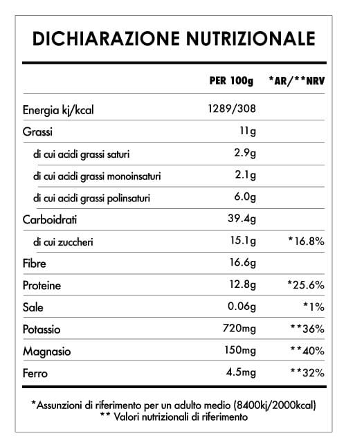 Tabela Nutricional - Risveglio Di Buddha Ananas & Erba Di Grano