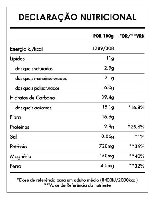 Tabela Nutricional - Despertar de-Buda Ananás & Erva Trigo