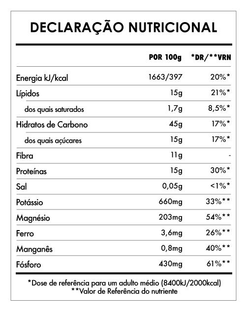 Tabela Nutricional - Despertar de Buda Ananás e Erva de Trigo