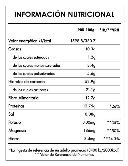 Tabela Nutricional - Despertar de Buda Açai Banana