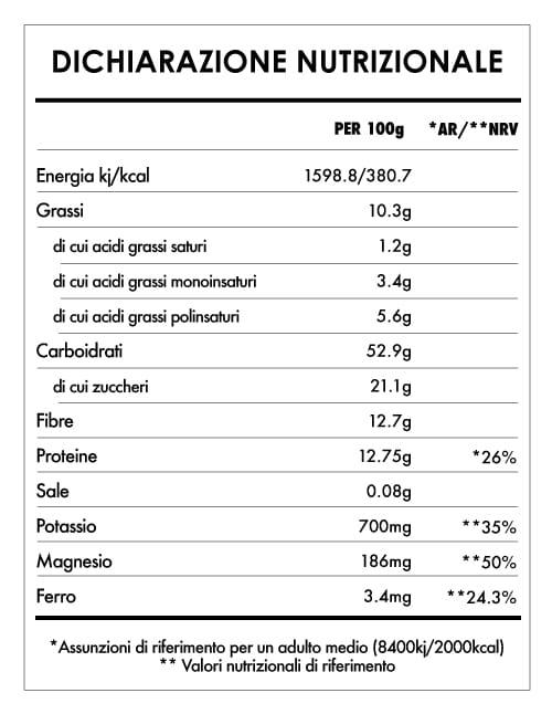 Tabela Nutricional - Risveglio Di Buddha Açai & Fragola