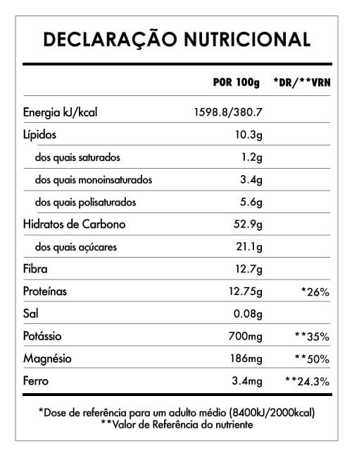 Tabela Nutricional - Despertar de Buda Açaí Banana