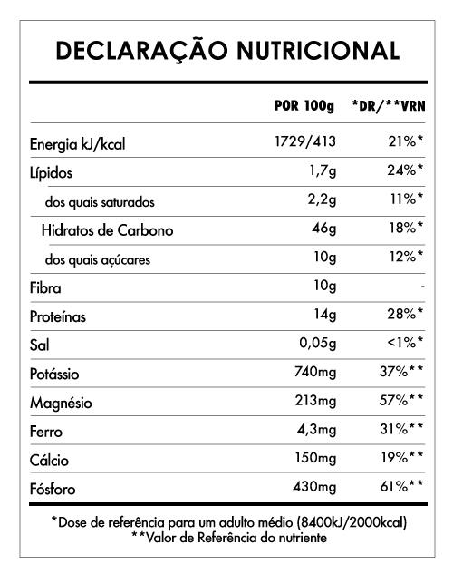 Tabela Nutricional - Despertar de Buda Açaí, Banana e Morango