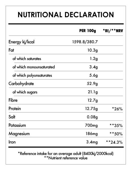 Tabela Nutricional - Awakening Bowl Acai, Banana & Strawberry