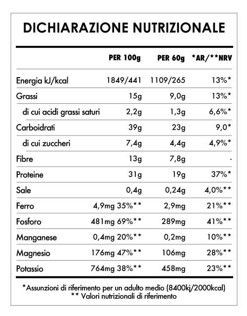 Tabela Nutricional - Risveglio di Buddha Arachidi e Banana 3Kg