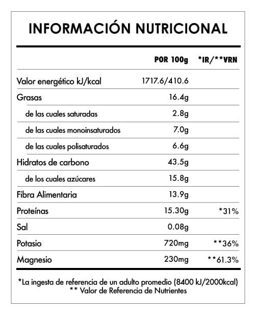 Tabela Nutricional - Despertar de Buda Cacao Crudo