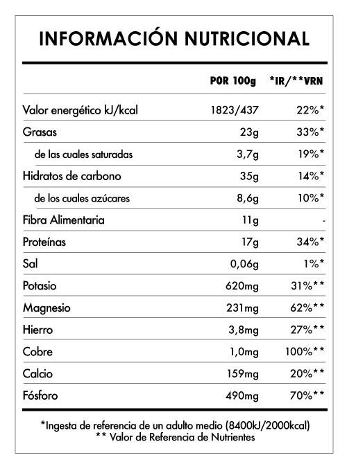 Tabela Nutricional - Despertar de Buda Cacao 3Kg