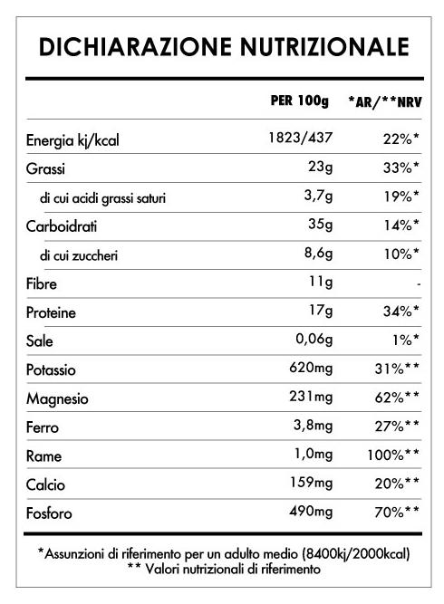 Tabela Nutricional - Risveglio di Buddha Cacao