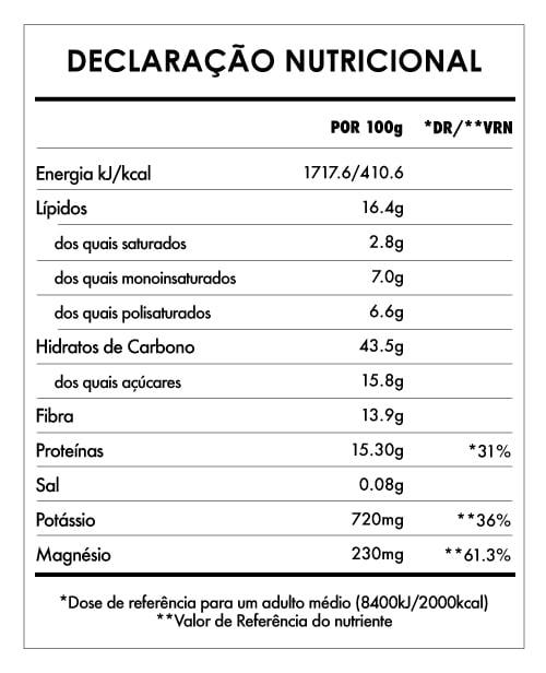 Tabela Nutricional - Despertar de Buda Cacau Cru