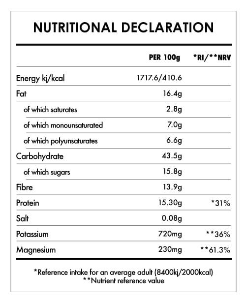 Tabela Nutricional - Buddha Awakening Chocolate Hit