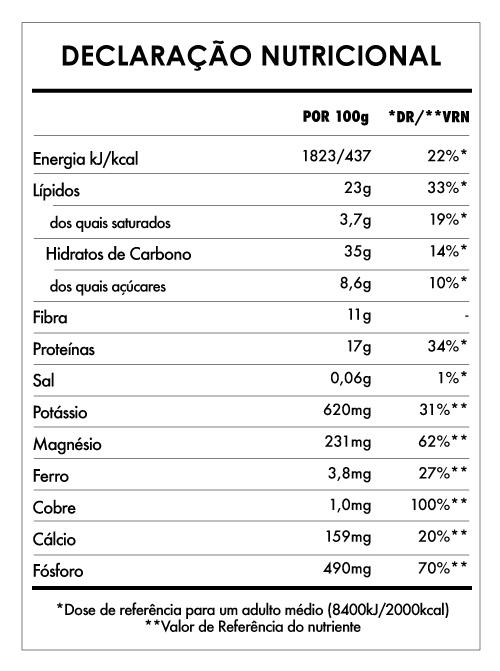 Tabela Nutricional - Despertar de Buda Cacau