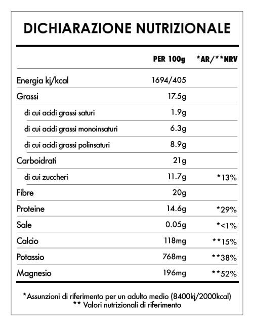 Tabela Nutricional - Risveglio di Buddha Proteine della Canapa 3Kg