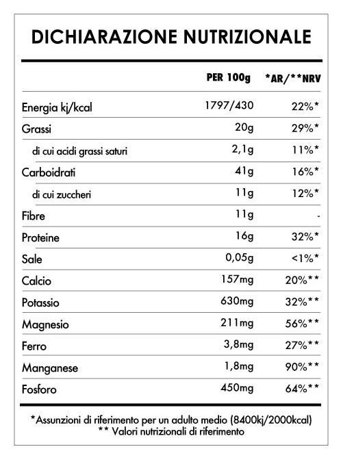 Tabela Nutricional - Risveglio di Buddha Maca & Vaniglia