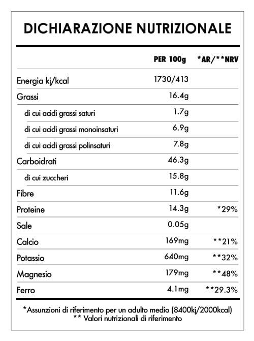 Tabela Nutricional - Risveglio di Buddha Maca e Vaniglia 3Kg