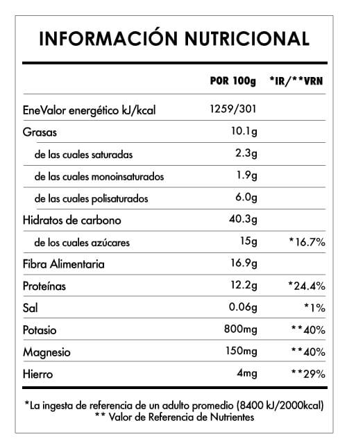 Tabela Nutricional - Despertar de Buda Mango Baobab