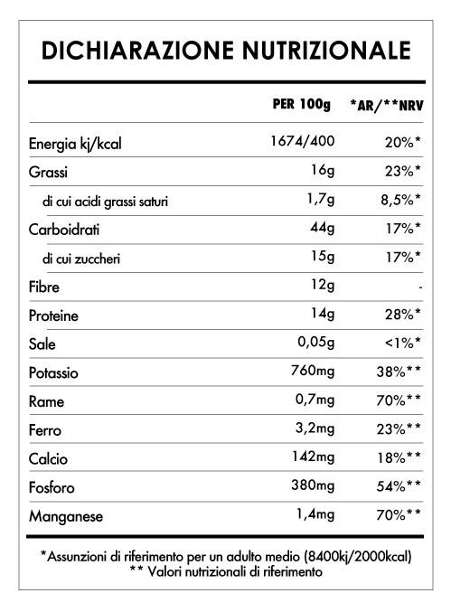 Tabela Nutricional - Risveglio Di Buddha Mango e Baobab