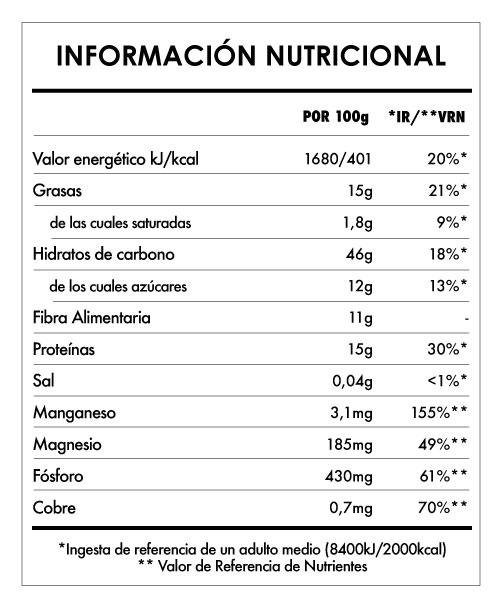 Tabela Nutricional - Despertar de Buda Frambuesa
