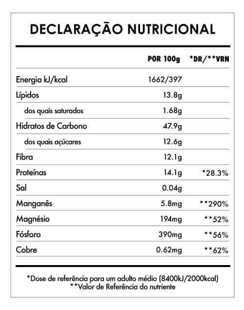 Tabela Nutricional - Despertar de Buda Matcha