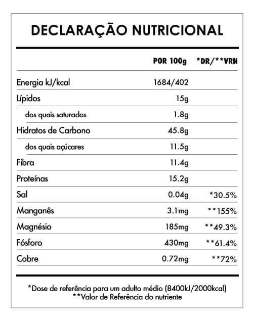 Tabela Nutricional - Despertar de Buda Framboesa