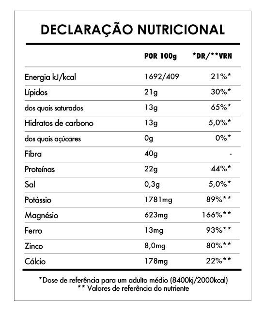Tabela Nutricional - Cacau em Pó Bio