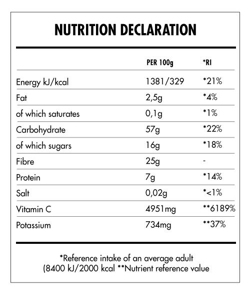 Tabela Nutricional - Super Vegan fruits