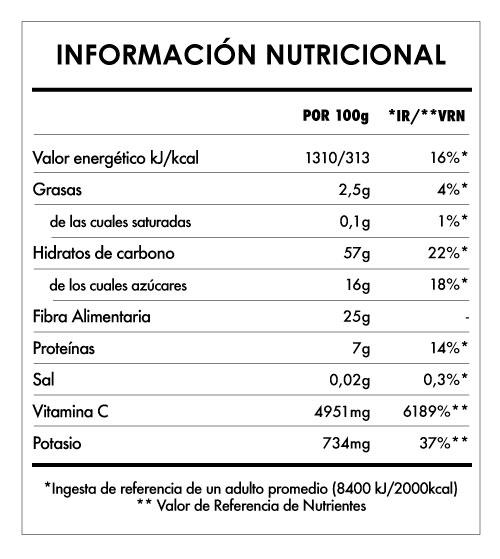 Tabela Nutricional - Camu Camu y Acerola en Polvo Bio