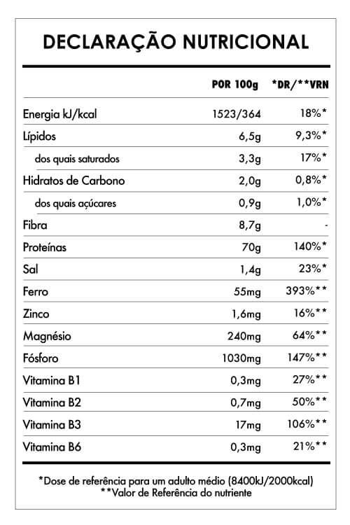 Tabela Nutricional - Clorela em Pó Bio