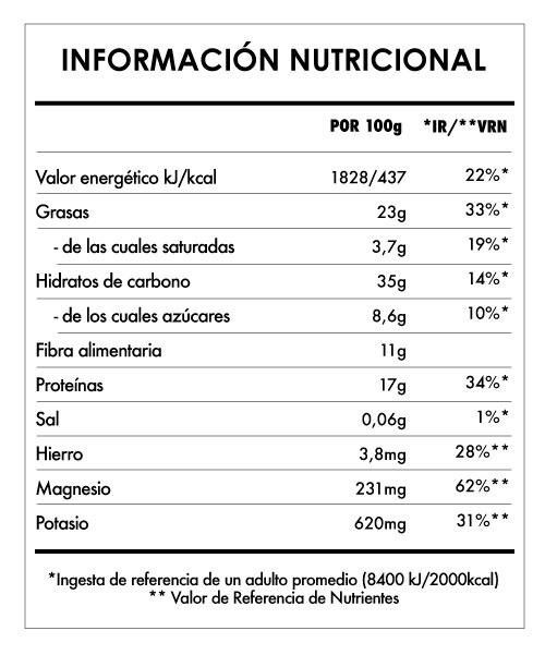 Tabela Nutricional - Despertar de Buda Cacao On The Go