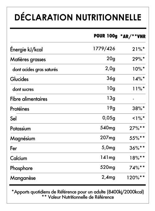 Tabela Nutricional - Éveil du Bouddha Chanvre