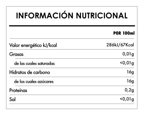 Tabela Nutricional - Zumo de una negra bio - Hollinger (1L)