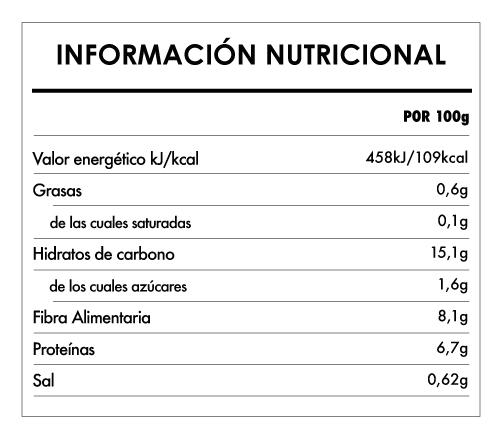 Tabela Nutricional - Alubia manteca cocida bio - Naturefoods (360g)