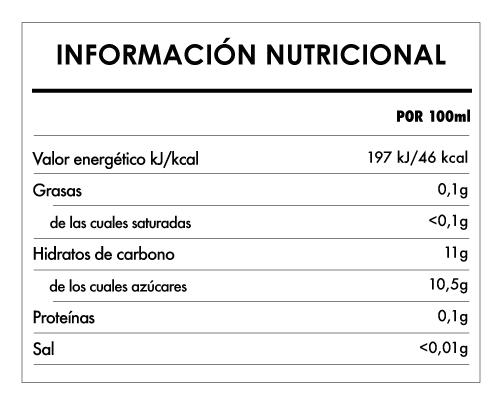 Tabela Nutricional - Zumo de manzana bio - Hollinger (1L)