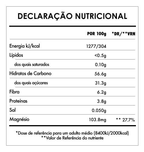 Tabela Nutricional - Farinha Banana