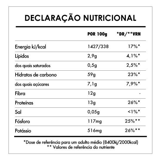 Tabela Nutricional - Guaraná em Pó Bio