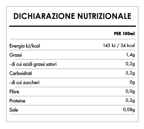 Tabela Nutricional - Bevanda di Avena biologica non dolcificat - Provamel (1L)