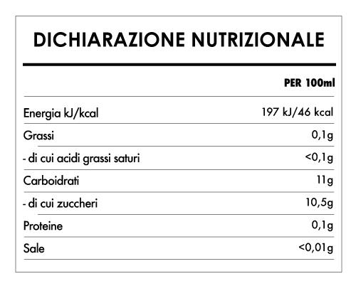 Tabela Nutricional - Succo di Mela Biologico (1L) - Hollinger